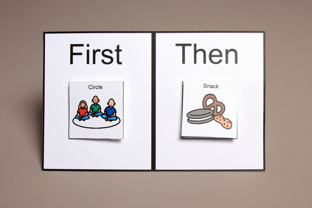 photograph about Picture Cards for Autism Printable known as Very first/Then Card - Autism Circuit